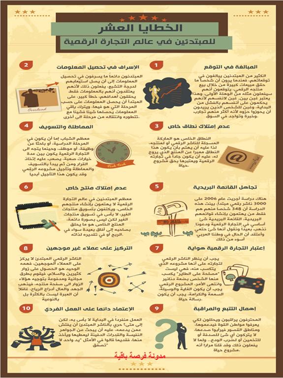 انفوجرافيك الخطايا العشر للمبتدئين في عالم النشر الرقمي