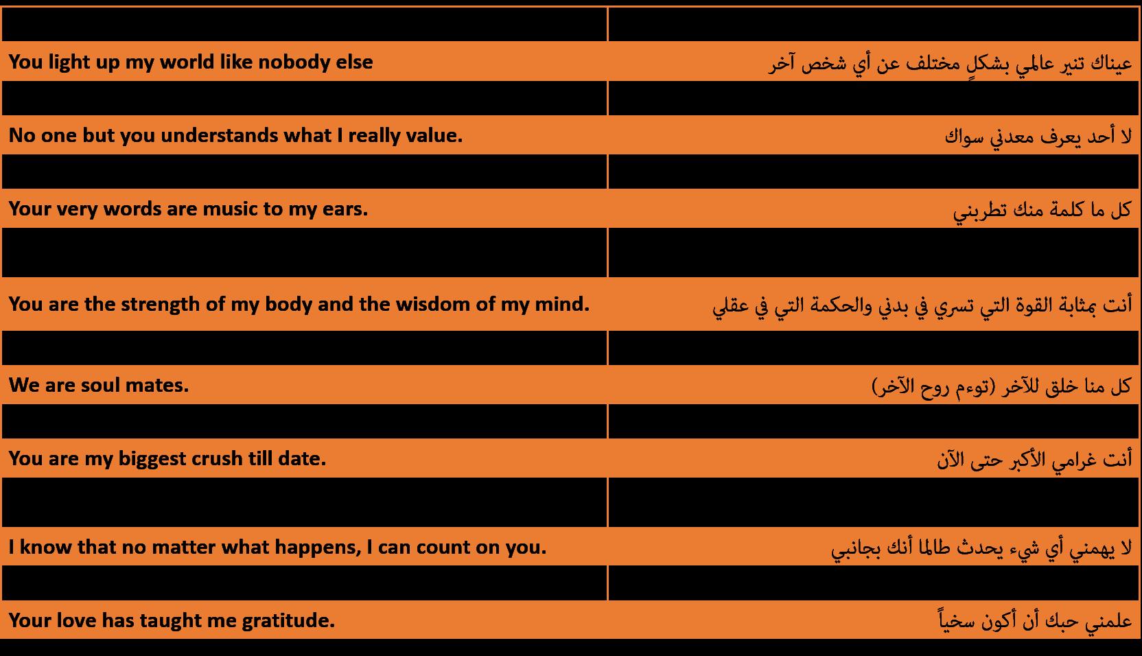 كتاب جمل أنجليزيه مترجمه ...
