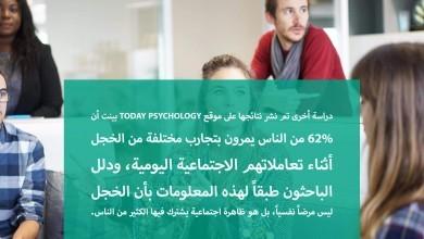Photo of كيف تتغلب على الخجل أو الخوف الزائد أثناء التحدث بالإنجليزية أمام الآخرين؟ حلول واقعية