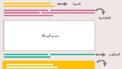 كيف تكتب رسالة رسمية باللغة الإنجليزية